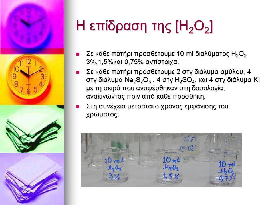 Η επίδραση της [Η2Ο2] Σε κάθε ποτήρι προσθέτουμε 10 ml διαλύματος Η2Ο2 3%,1,5%και 0,75% αντίστοιχα.